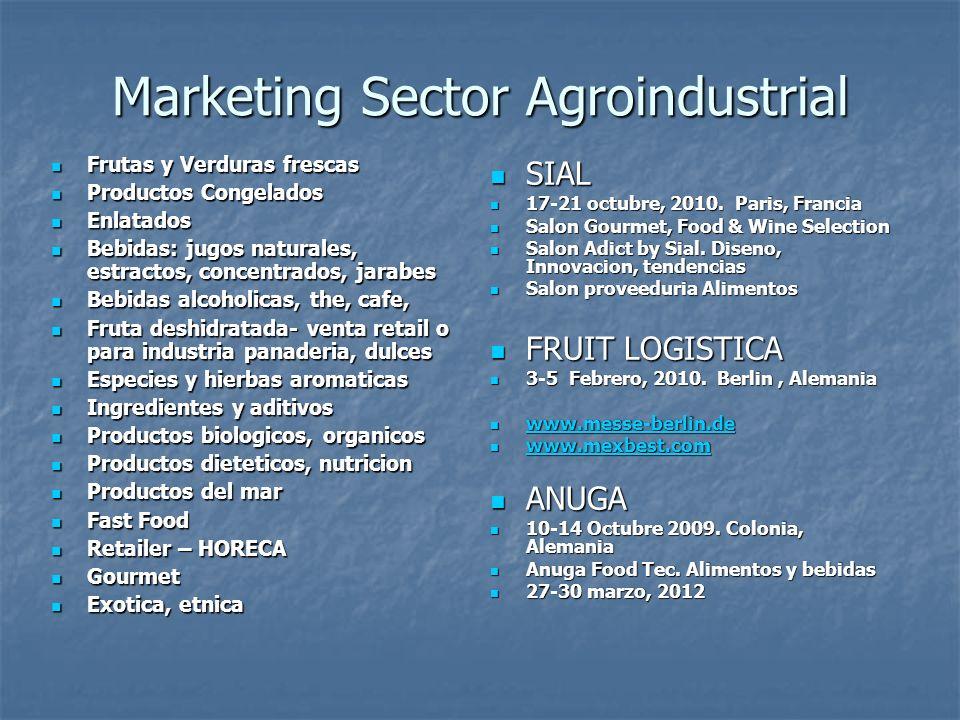 Promocion Guia practica sobre la Importancia de la PI en el Sector Agroindustrial para Incrementar la Competitividad de las PYMES en L.A.