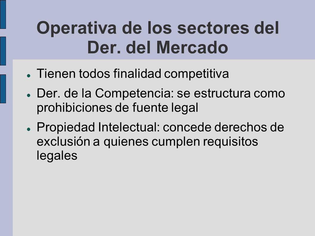 Operativa de los sectores del Der. del Mercado Tienen todos finalidad competitiva Der. de la Competencia: se estructura como prohibiciones de fuente l