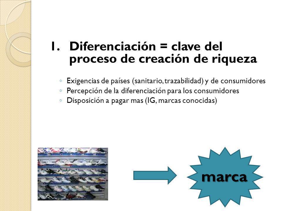 1. Diferenciación = clave del proceso de creación de riqueza Exigencias de países (sanitario, trazabilidad) y de consumidores Percepción de la diferen