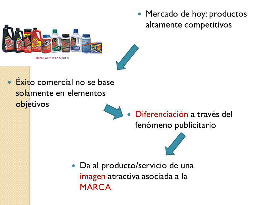 Mercado de hoy: productos altamente competitivos Éxito comercial no se base solamente en elementos objetivos Diferenciación a través del fenómeno publ