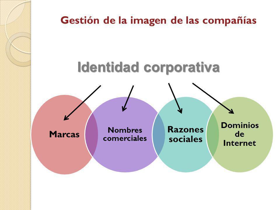 Gestión de la imagen de las compañías Marcas Nombres comerciales Razones sociales Dominios de Internet Identidad corporativa