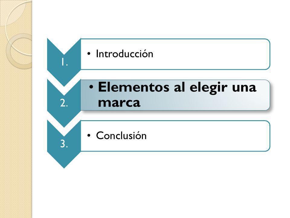 1. Introducción 2. Elementos al elegir una marca 3. Conclusión