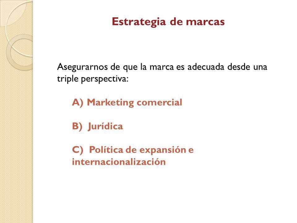 Estrategia de marcas Asegurarnos de que la marca es adecuada desde una triple perspectiva: A)Marketing comercial B) Jurídica C) Política de expansión