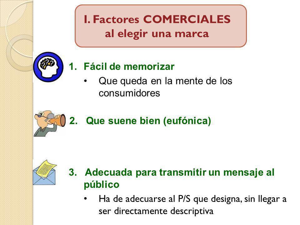 I. Factores COMERCIALES al elegir una marca 2. Que suene bien (eufónica) 1.Fácil de memorizar Que queda en la mente de los consumidores 3. Adecuada pa