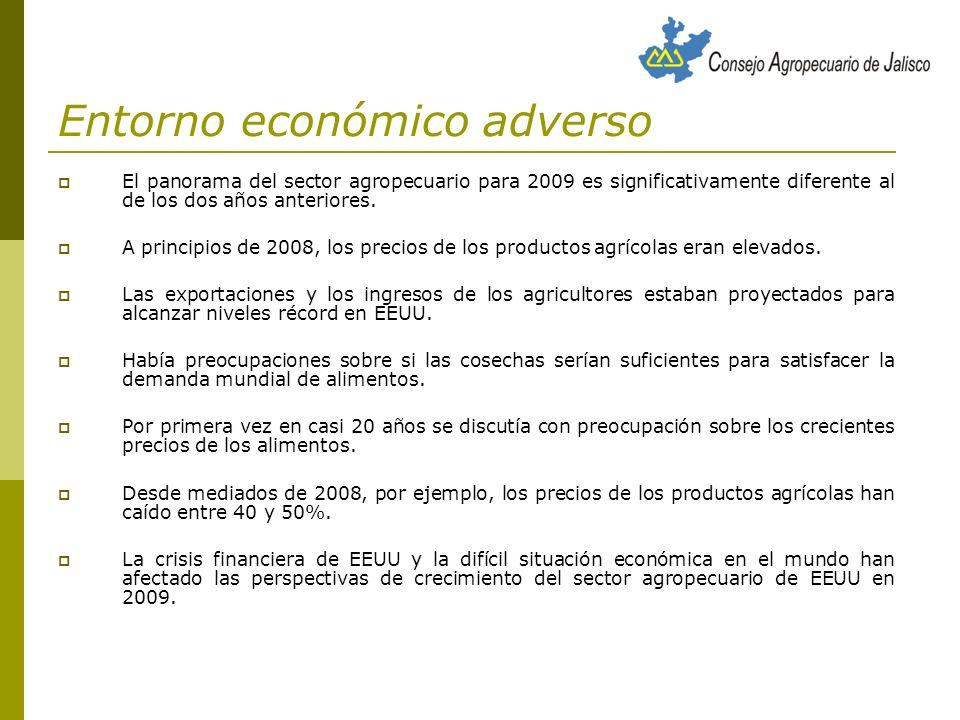 Jalisco Importante productor / Bajo valor agregado Agricultura 1° productor nacional de maíz grano de temporal con el 7.7% de la superficie y 13.8% de la producción total 2° productor nacional de caña de azúcar con el 9.6% de la superficie sembrada y el 11% de la producción 2° productor nacional de sandía con el 9.3% de la superficie sembrada y 15.6% de la producción 1° productor nacional de maíz forrajero de temporal con el 29.8% de la superficie sembrada y el 26.9% de la producción total