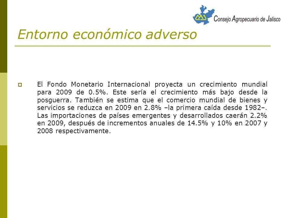 Países con liderazgo agropecuario Financiamiento….