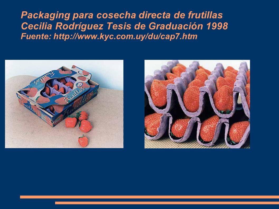 Packaging para cosecha directa de frutillas Cecilia Rodríguez Tesis de Graduación 1998 Fuente: http://www.kyc.com.uy/du/cap7.htm