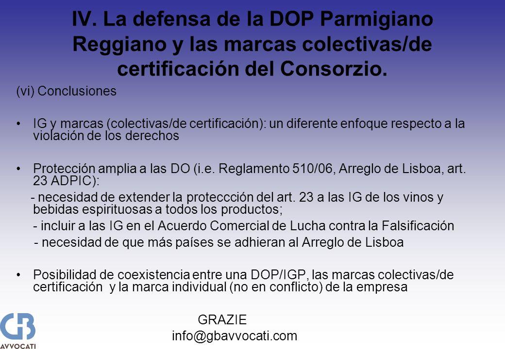IV. La defensa de la DOP Parmigiano Reggiano y las marcas colectivas/de certificación del Consorzio. (vi) Conclusiones IG y marcas (colectivas/de cert