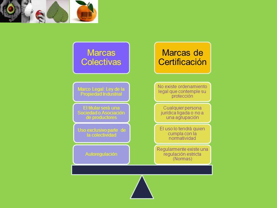 Marcas Colectivas Marcas de Certificación Regularmente existe una regulación estricta (Normas) El uso lo tendrá quien cumpla con la normatividad Cualq