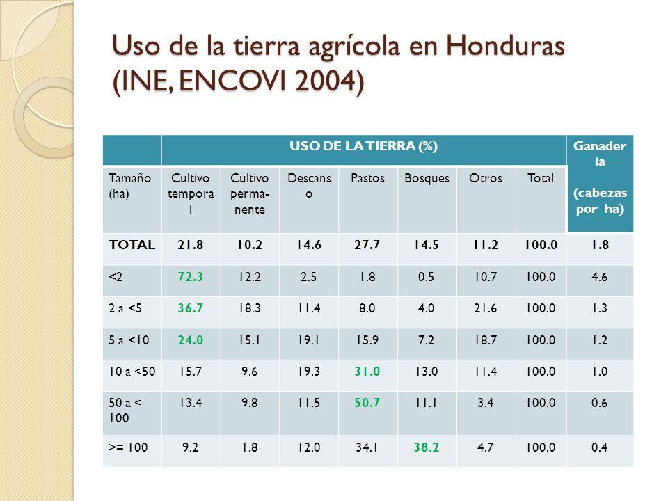 Uso de la tierra agrícola en Honduras (INE, ENCOVI 2004) USO DE LA TIERRA (%)Ganader ía (cabezas por ha) Tamaño (ha) Cultivo tempora l Cultivo perma-