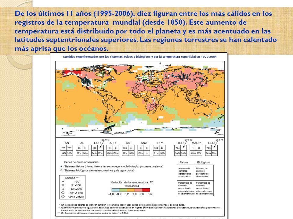 SENSIBILIDAD (*) ADAPTACION (*) Habilidad de un sistema de ajustarse al cambio climático VULNERABILIDAD (*) Grado en que el sistema es susceptible de o incapaz de adaptarse a los efectos negativos del cambio climático.