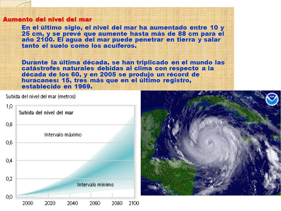 Aumento del nivel del mar En el último siglo, el nivel del mar ha aumentado entre 10 y 25 cm, y se prevé que aumente hasta más de 88 cm para el año 21