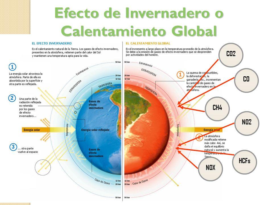 La CMNUCC en su Articulo 1 define que el cambio climático es la variación en el clima, atribuido directa o indirectamente a la actividad humana que altera la composición de la atmósfera mundial y que se suma a la variabilidad natural del clima observada durante períodos de tiempo comparables .