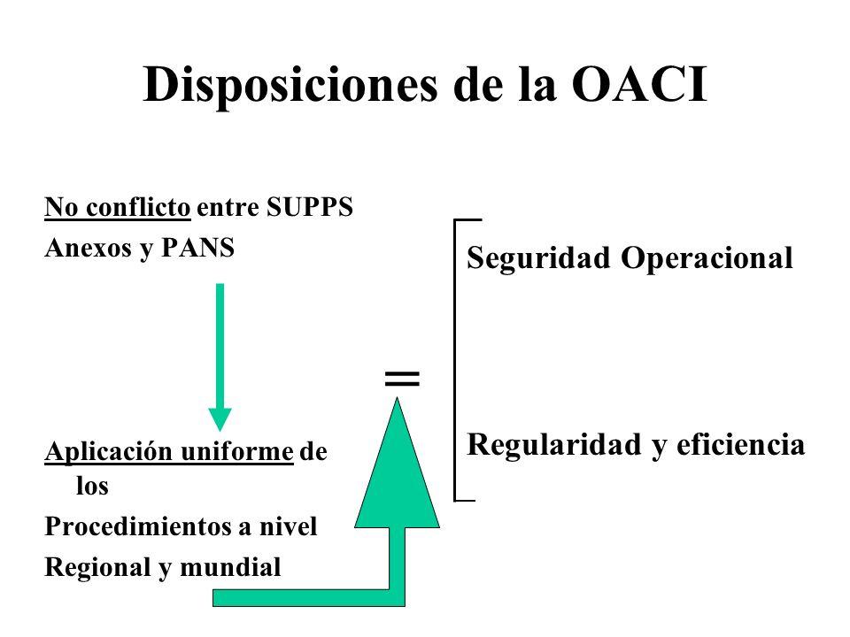 Disposiciones de la OACI No conflicto entre SUPPS Anexos y PANS Aplicación uniforme de los Procedimientos a nivel Regional y mundial Seguridad Operaci