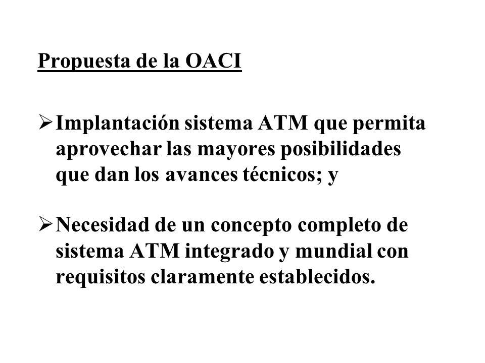 Propuesta de la OACI Implantación sistema ATM que permita aprovechar las mayores posibilidades que dan los avances técnicos; y Necesidad de un concept