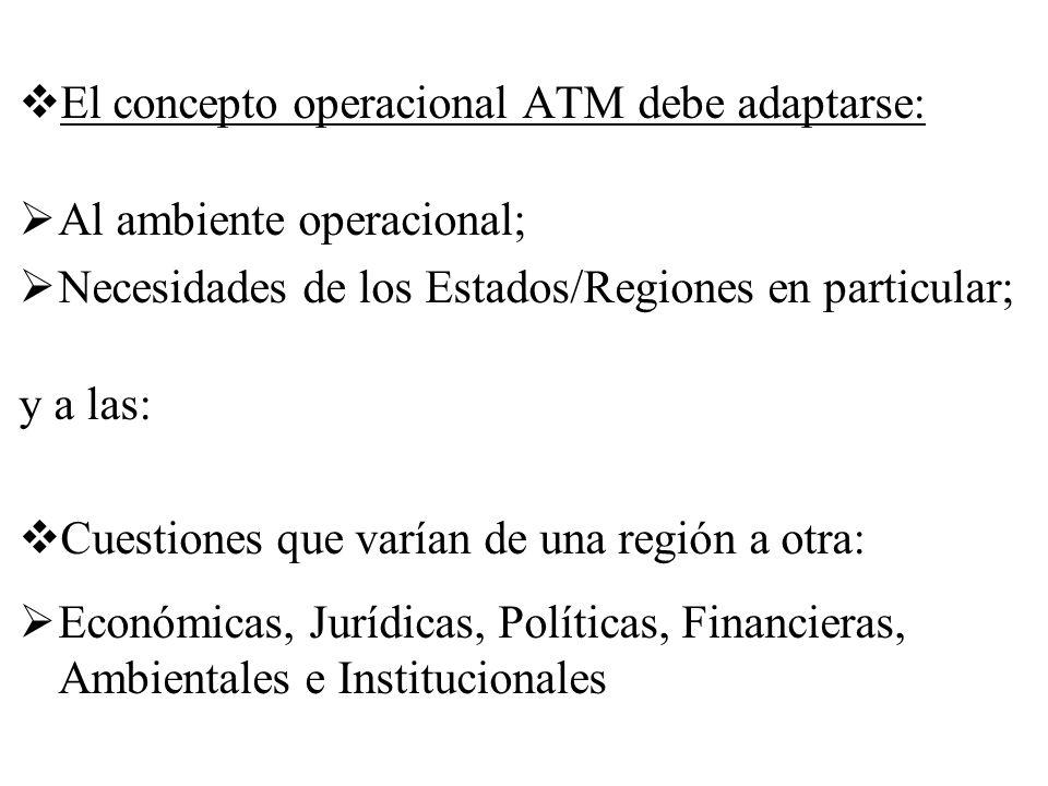 El concepto operacional ATM debe adaptarse: Al ambiente operacional; Necesidades de los Estados/Regiones en particular; y a las: Cuestiones que varían