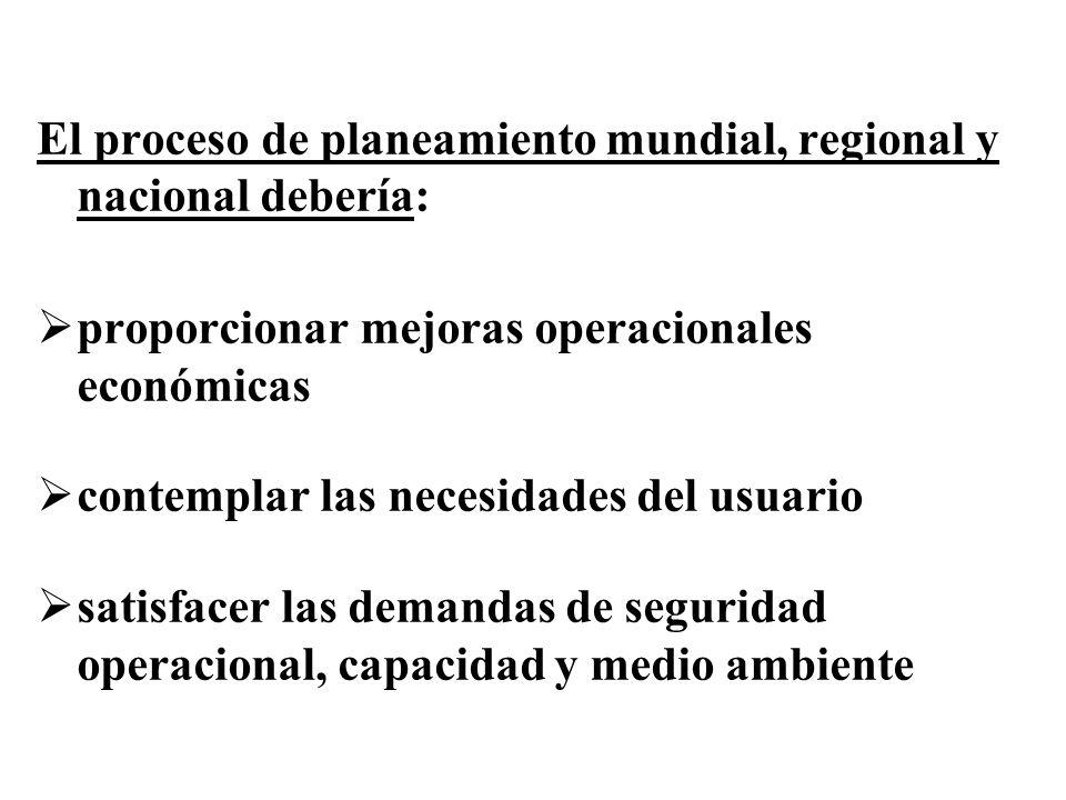 El proceso de planeamiento mundial, regional y nacional debería: proporcionar mejoras operacionales económicas contemplar las necesidades del usuario