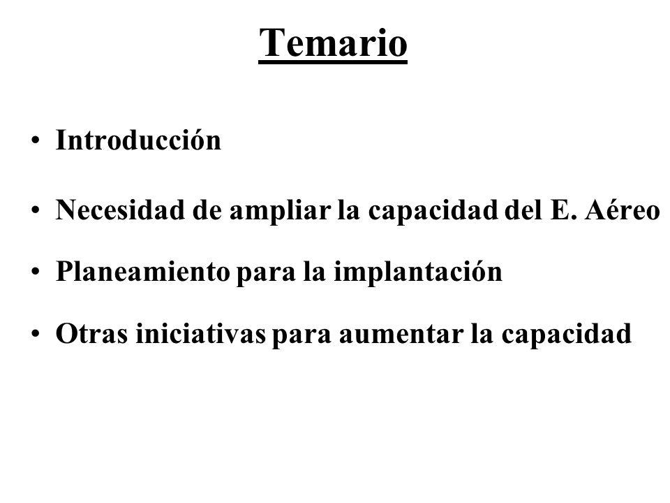 Temario Introducción Necesidad de ampliar la capacidad del E. Aéreo Planeamiento para la implantación Otras iniciativas para aumentar la capacidad