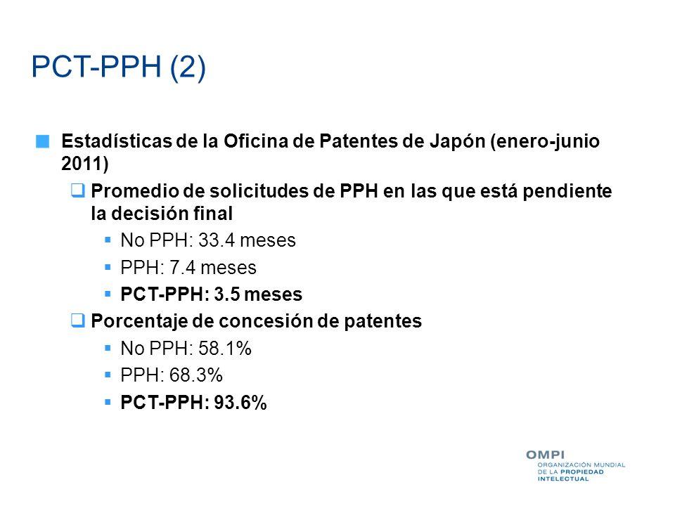 PCT-PPH (2) Estadísticas de la Oficina de Patentes de Japón (enero-junio 2011) Promedio de solicitudes de PPH en las que está pendiente la decisión fi