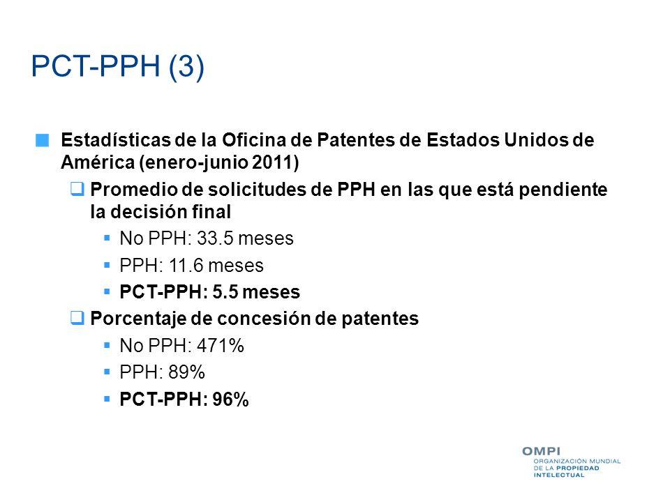 PCT-PPH (3) Estadísticas de la Oficina de Patentes de Estados Unidos de América (enero-junio 2011) Promedio de solicitudes de PPH en las que está pend