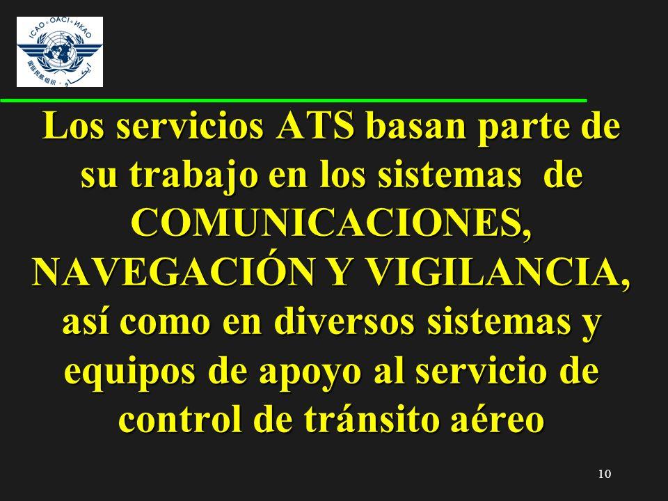 10 Los servicios ATS basan parte de su trabajo en los sistemas de COMUNICACIONES, NAVEGACIÓN Y VIGILANCIA, así como en diversos sistemas y equipos de