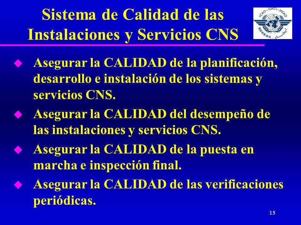 15 Sistema de Calidad de las Instalaciones y Servicios CNS u Asegurar la CALIDAD de la planificación, desarrollo e instalación de los sistemas y servi