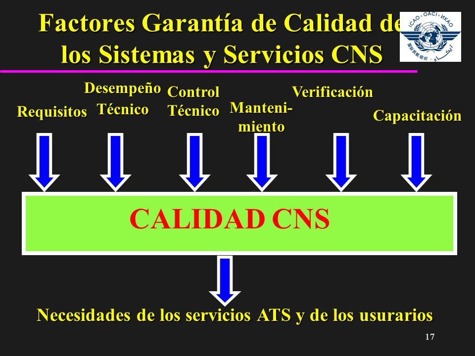 17 Factores Garantía de Calidad de los Sistemas y Servicios CNS Desempeño Técnico Requisitos Necesidades de los servicios ATS y de los usurarios CALID