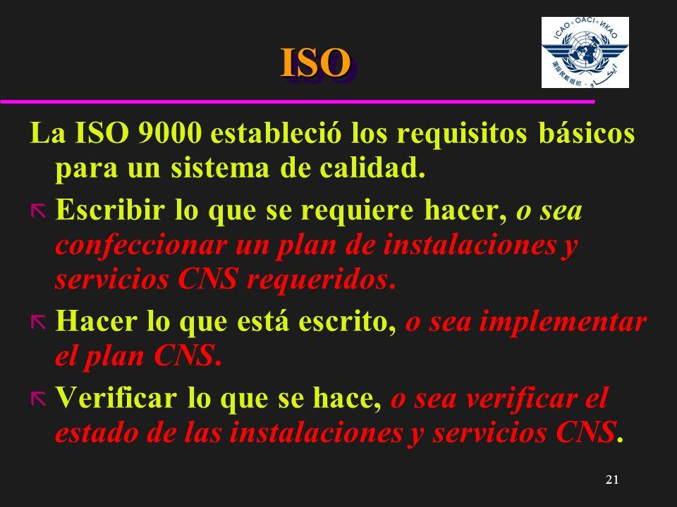 21 ISOISO La ISO 9000 estableció los requisitos básicos para un sistema de calidad. ã Escribir lo que se requiere hacer, o sea confeccionar un plan de