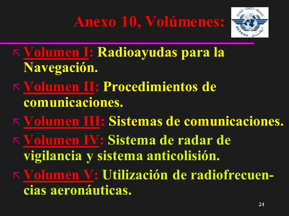 24 Anexo 10, Volúmenes: ã Volumen I: Radioayudas para la Navegación. ã Volumen II: Procedimientos de comunicaciones. ã Volumen III: Sistemas de comuni