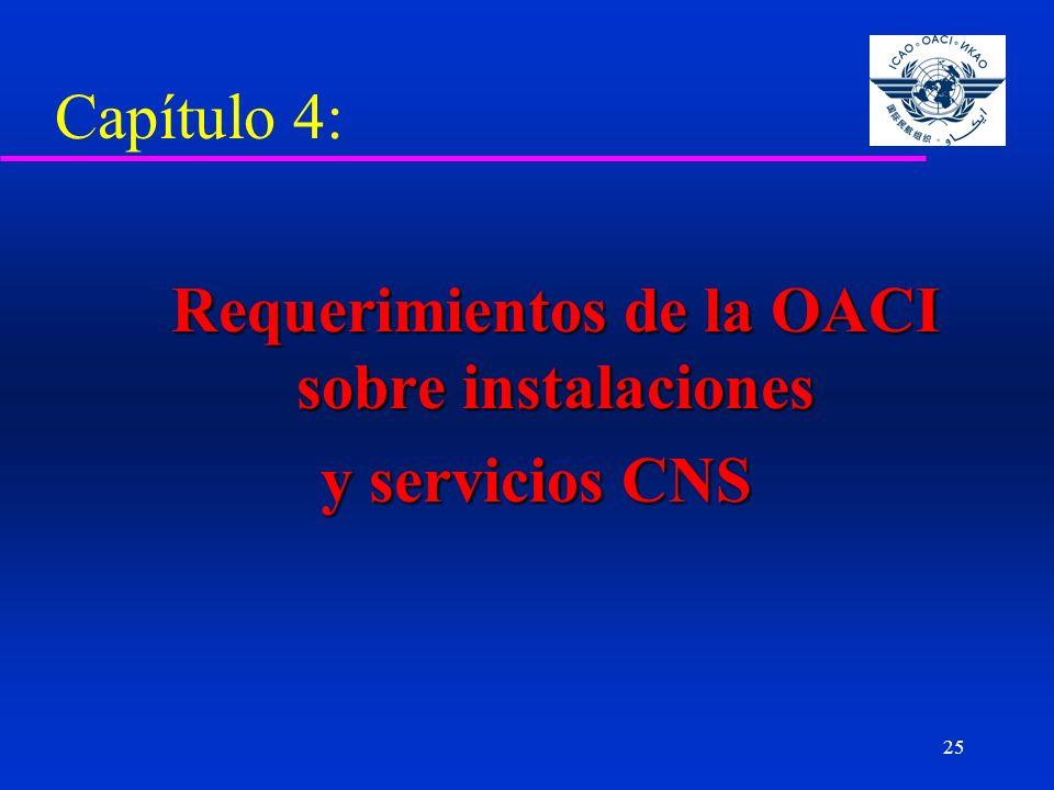 25 Capítulo 4: Requerimientos de la OACI sobre instalaciones Requerimientos de la OACI sobre instalaciones y servicios CNS