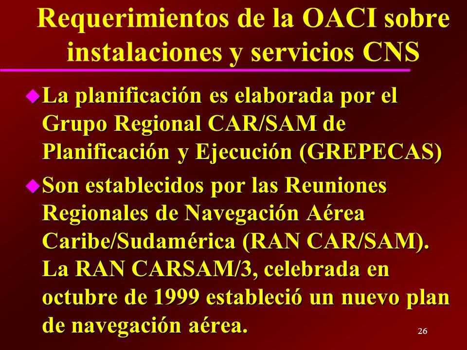 26 Requerimientos de la OACI sobre instalaciones y servicios CNS u La planificación es elaborada por el Grupo Regional CAR/SAM de Planificación y Ejec