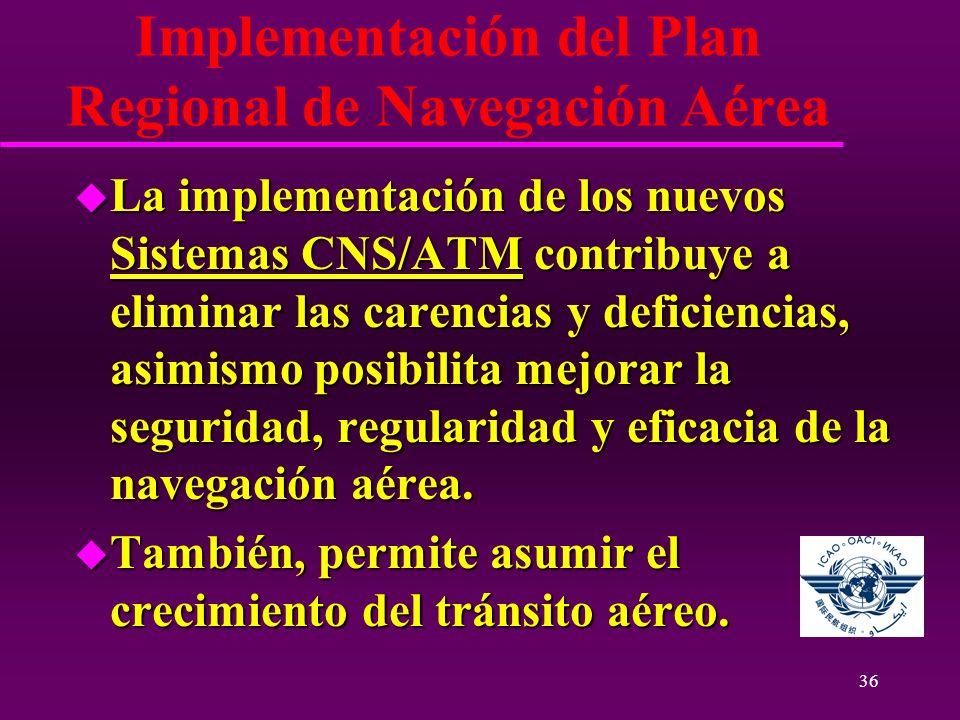 36 Implementación del Plan Regional de Navegación Aérea u La implementación de los nuevos Sistemas CNS/ATM contribuye a eliminar las carencias y defic
