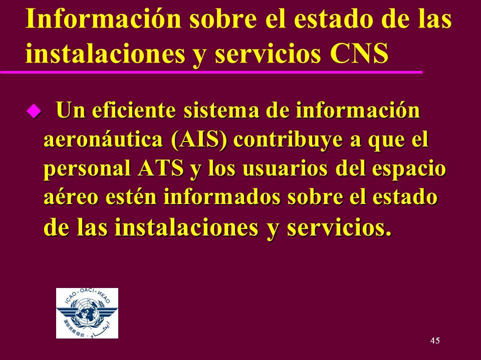 45 Información sobre el estado de las instalaciones y servicios CNS u Un eficiente sistema de información aeronáutica (AIS) contribuye a que el person
