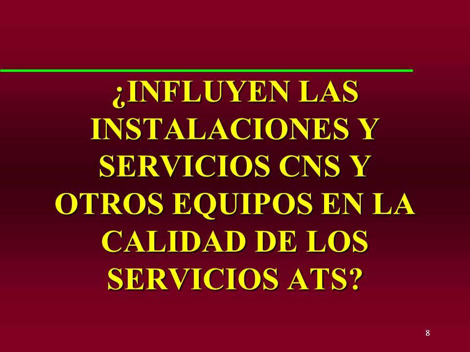 8 ¿INFLUYEN LAS INSTALACIONES Y SERVICIOS CNS Y OTROS EQUIPOS EN LA CALIDAD DE LOS SERVICIOS ATS?