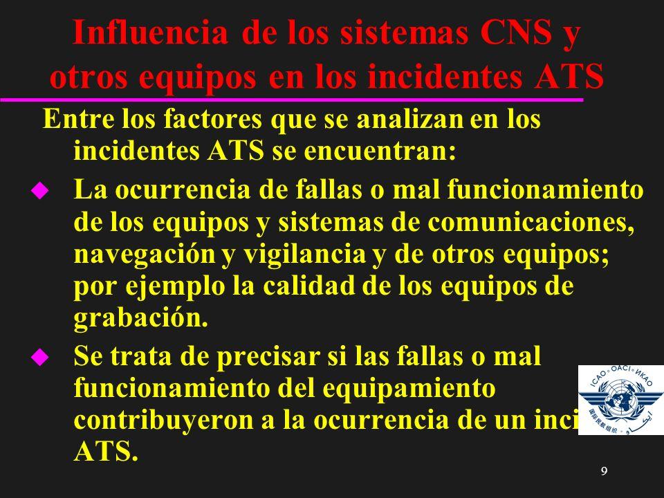 9 Influencia de los sistemas CNS y otros equipos en los incidentes ATS Entre los factores que se analizan en los incidentes ATS se encuentran: u La oc