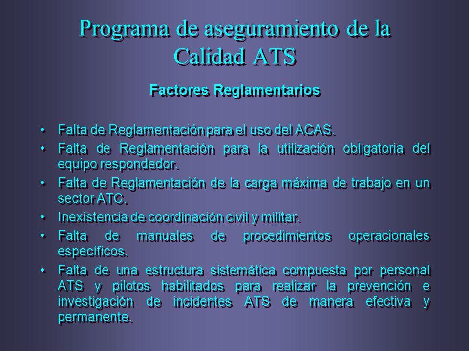Factores Reglamentarios Falta de Reglamentación para el uso del ACAS. Falta de Reglamentación para la utilización obligatoria del equipo respondedor.