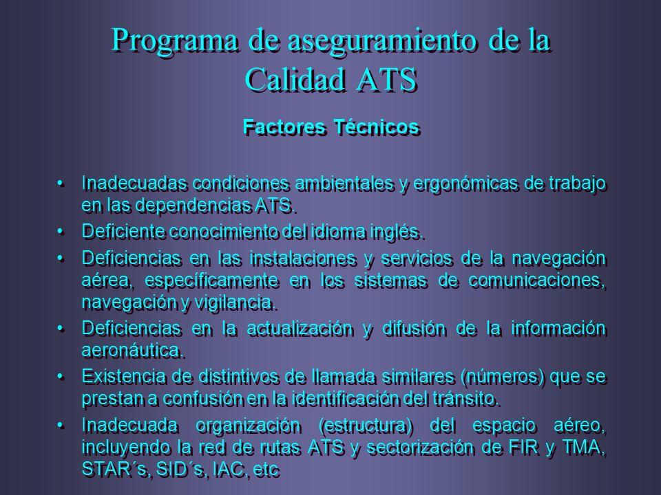 Programa de aseguramiento de la Calidad ATS Factores Técnicos Inadecuadas condiciones ambientales y ergonómicas de trabajo en las dependencias ATS. De