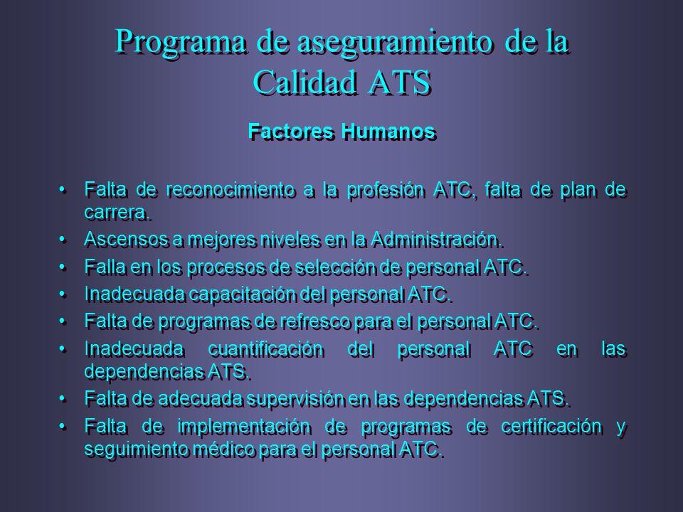 Programa de aseguramiento de la Calidad ATS Factores Humanos Falta de reconocimiento a la profesión ATC, falta de plan de carrera. Ascensos a mejores