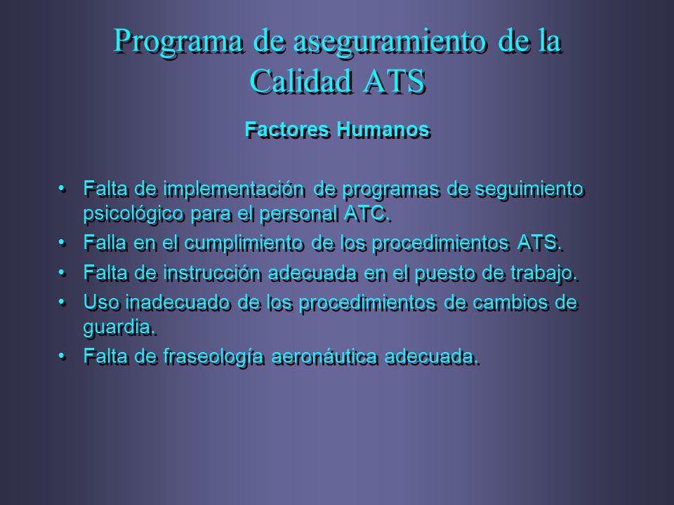 Programa de aseguramiento de la Calidad ATS Factores Humanos Falta de implementación de programas de seguimiento psicológico para el personal ATC. Fal