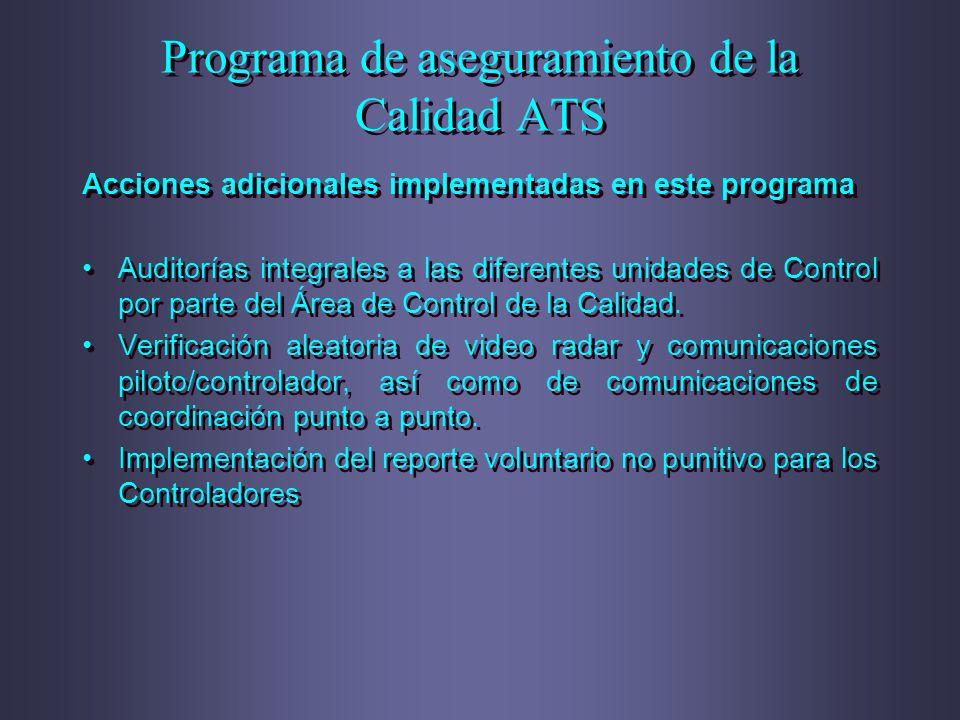 Programa de aseguramiento de la Calidad ATS Acciones adicionales implementadas en este programa Auditorías integrales a las diferentes unidades de Con