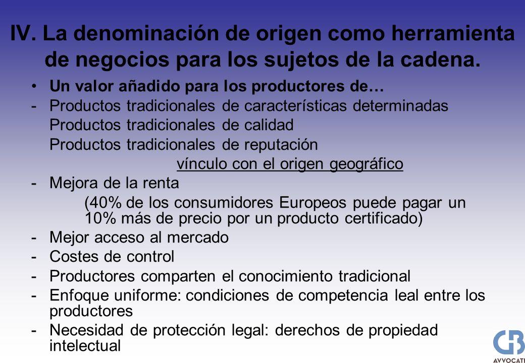 IV. La denominación de origen como herramienta de negocios para los sujetos de la cadena. Un valor añadido para los productores de… -Productos tradici