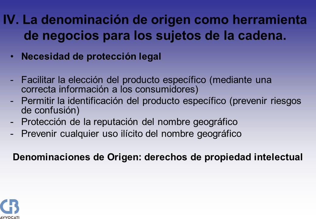 IV. La denominación de origen como herramienta de negocios para los sujetos de la cadena. Necesidad de protección legal -Facilitar la elección del pro