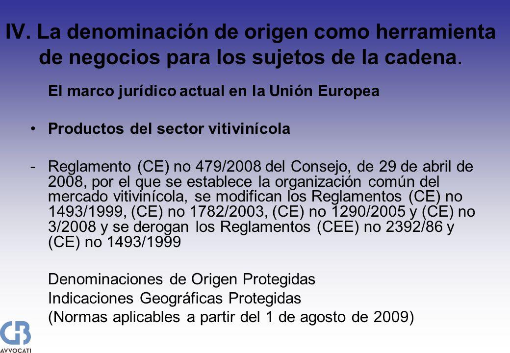 IV. La denominación de origen como herramienta de negocios para los sujetos de la cadena. El marco jurídico actual en la Unión Europea Productos del s