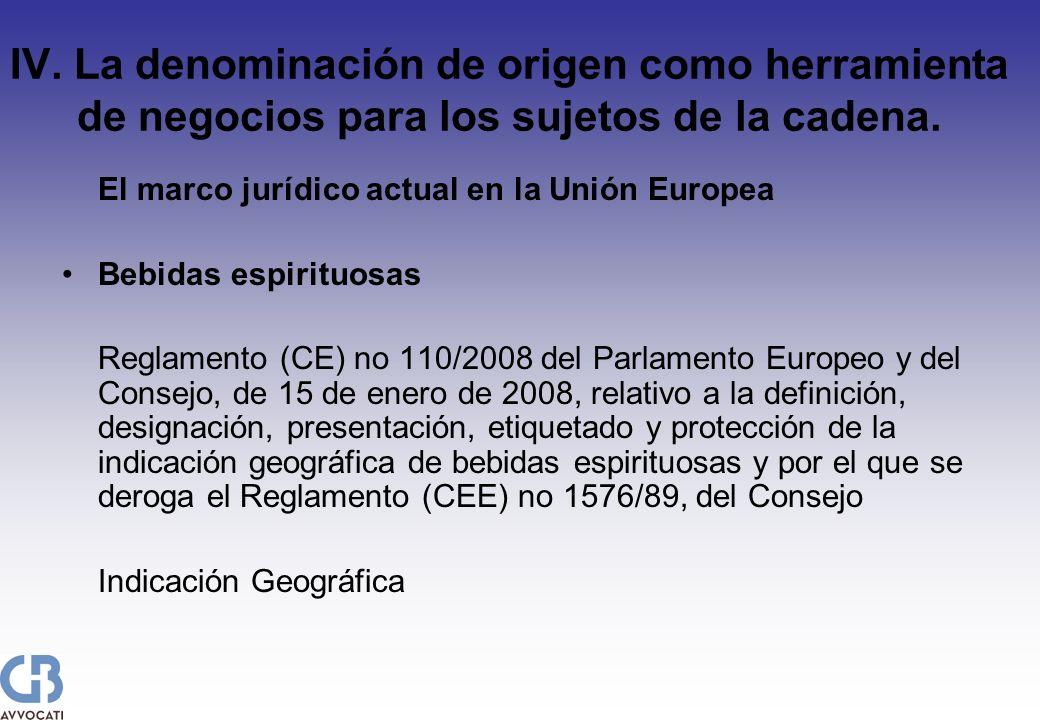 IV. La denominación de origen como herramienta de negocios para los sujetos de la cadena. El marco jurídico actual en la Unión Europea Bebidas espirit