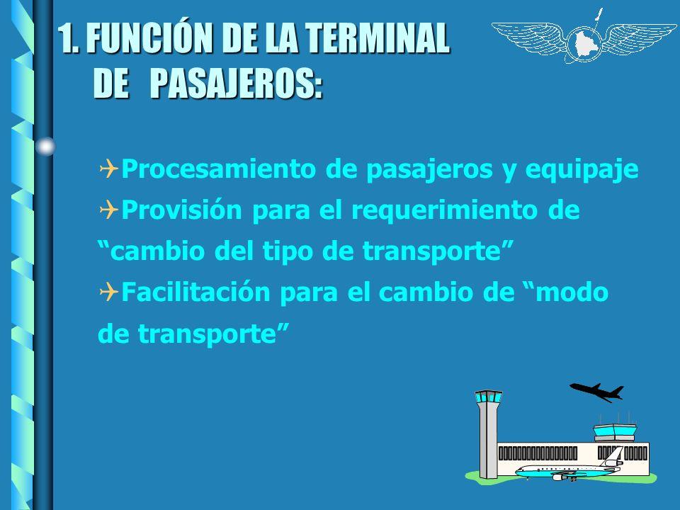 1. FUNCIÓN DE LA TERMINAL DE PASAJEROS: Procesamiento de pasajeros y equipaje Provisión para el requerimiento de cambio del tipo de transporte Facilit
