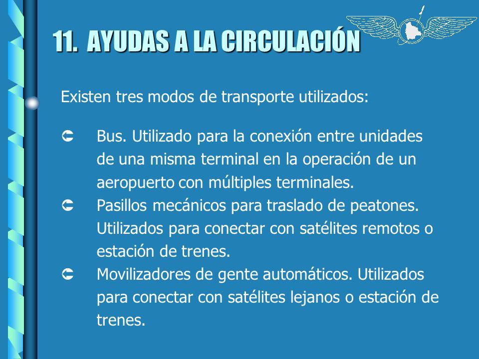 11. AYUDAS A LA CIRCULACIÓN Existen tres modos de transporte utilizados: ÛBus. Utilizado para la conexión entre unidades de una misma terminal en la o