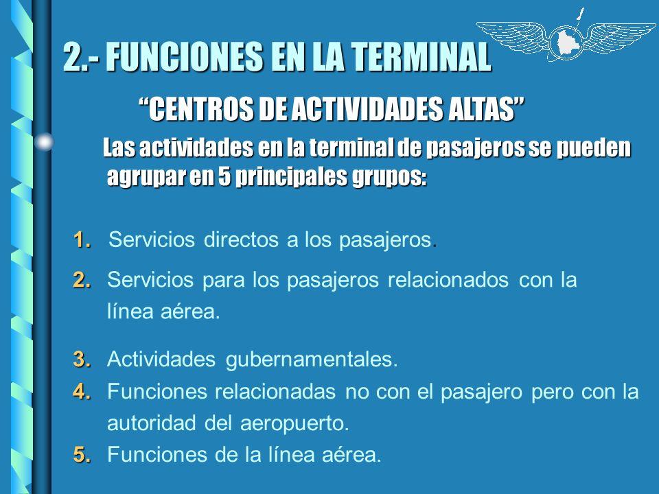 2.- FUNCIONES EN LA TERMINAL CENTROS DE ACTIVIDADES ALTAS Las actividades en la terminal de pasajeros se pueden agrupar en 5 principales grupos: 3. 3.
