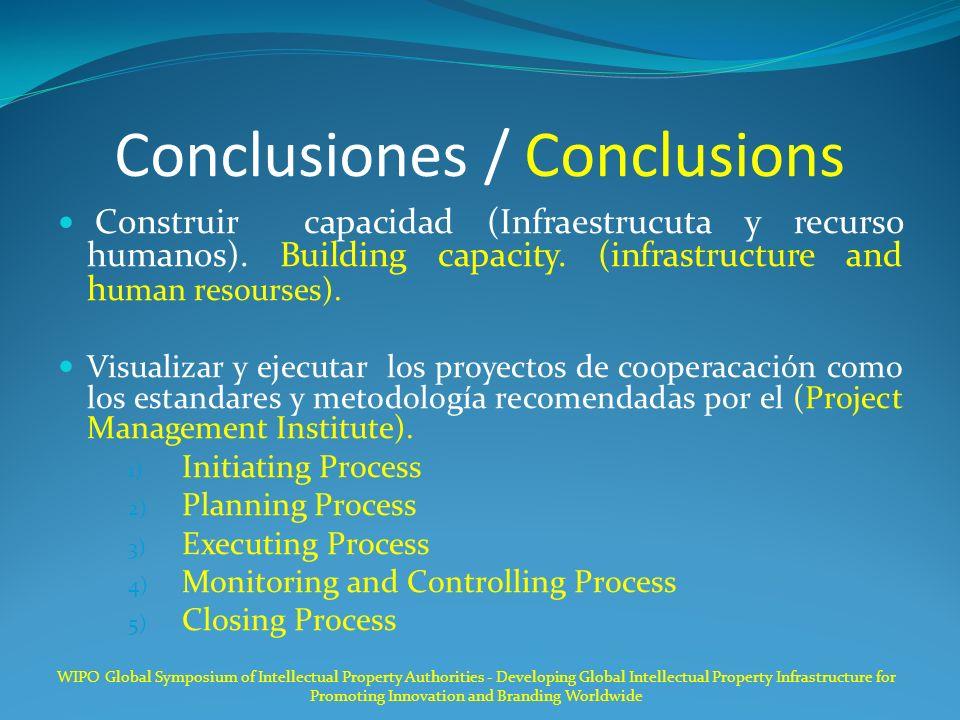Conclusiones / Conclusions Construir capacidad (Infraestrucuta y recurso humanos).
