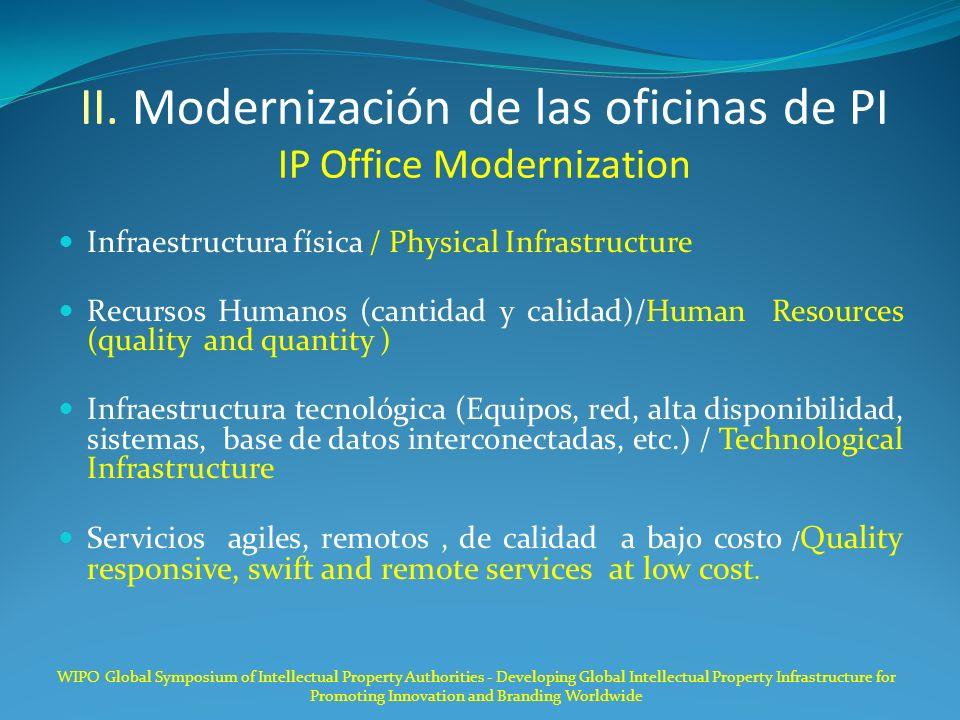II. Modernización de las oficinas de PI IP Office Modernization Infraestructura física / Physical Infrastructure Recursos Humanos (cantidad y calidad)