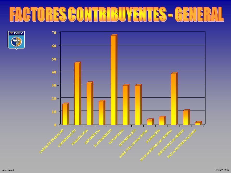 FACTORES CONTRIBUYENTES - ACC